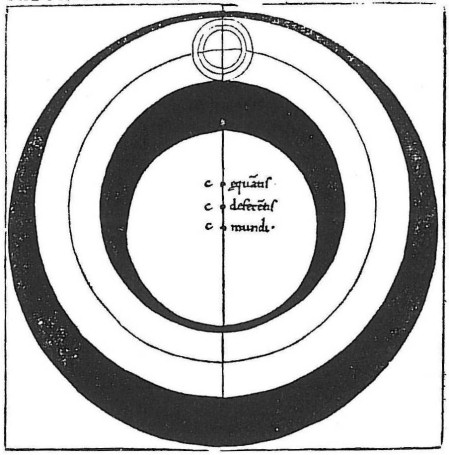 NICOLAUS COPERNICUS THORUNENSIS - Cosmological views from the times